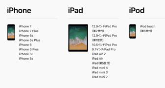 アップデートが待ち遠しい!iOS11の対応機種について調べてみた